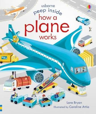 Peep Inside How a Plane Works