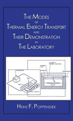 The Modes of Thermal Energy Transport