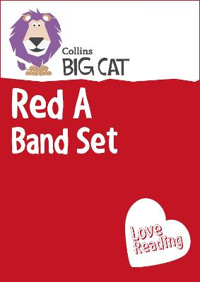 Red A Band Set: Band 2a/Red a